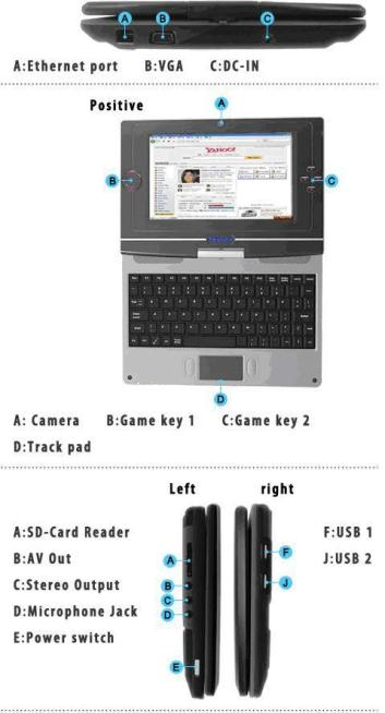 google android netbook