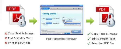 PDF_password_remover