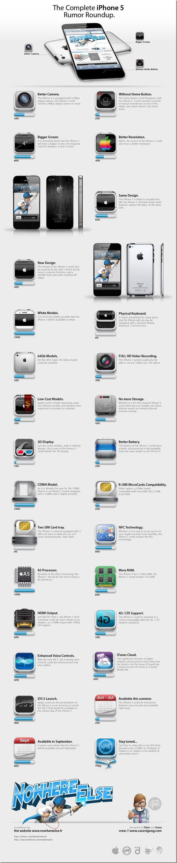 iPhone-5-Rumor-RoundUp