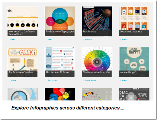 Infographics_explore_visually