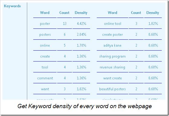 Keyword_density_spider