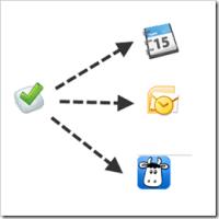 Google Tasks Porter