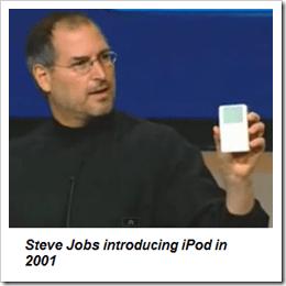 Steve Jobs introducing iPod in 2001