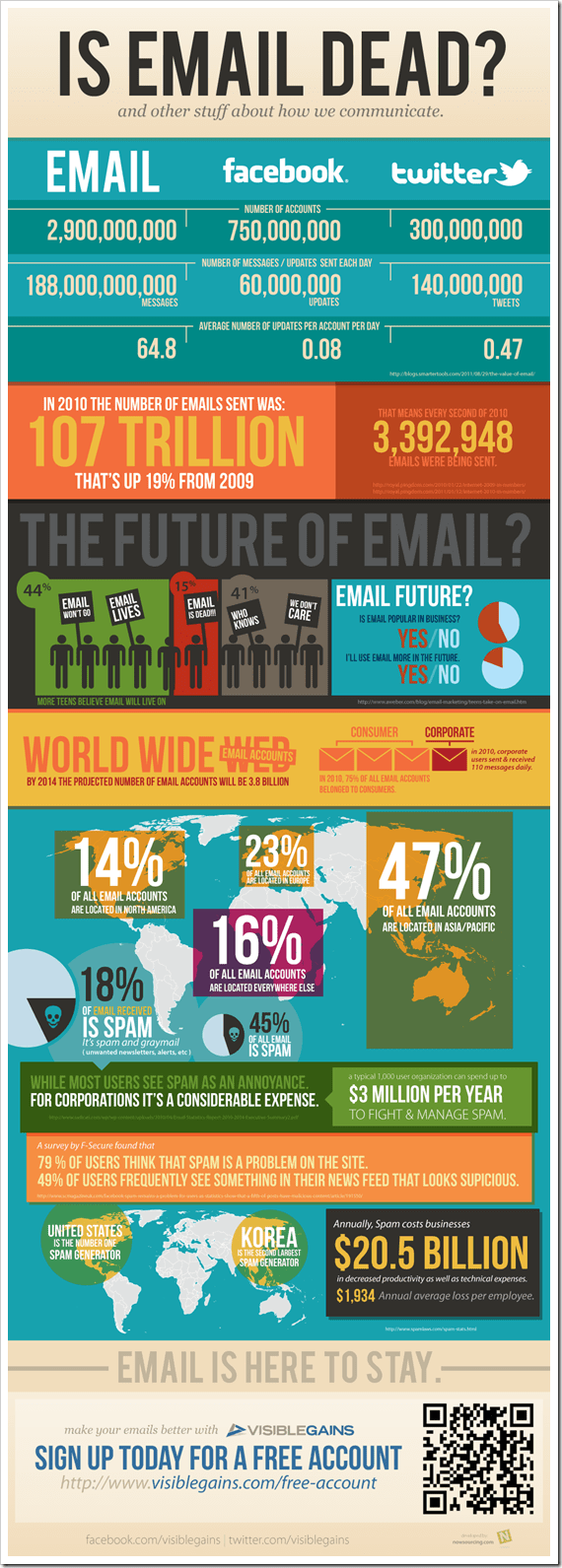 Email_Infographic
