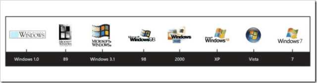 windows_logo_timeline