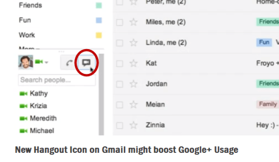 Hangouts on Gmail