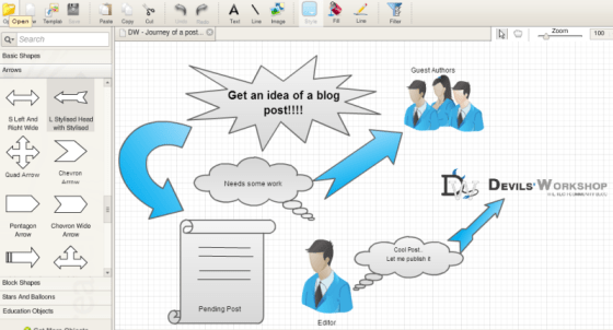 Create Charts and Diagrams - Creately