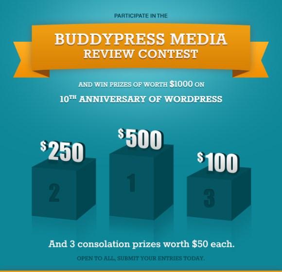 buddypress-media-contest