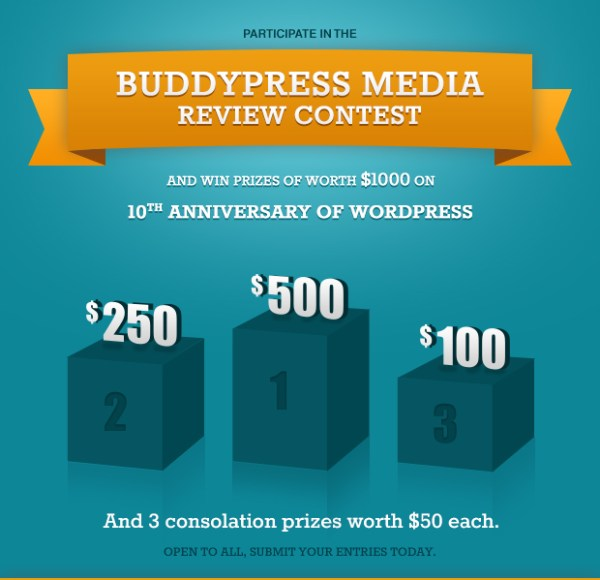 buddypress-media-contest