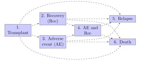 plot of chunk diagram