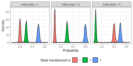 plot of chunk multion_plot