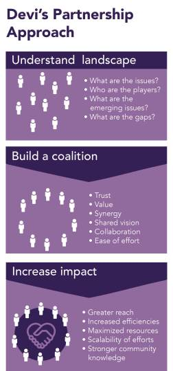 Devi's partnership approach is based on trust, value, and a shared vision.