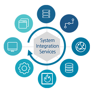 Devmatics Systems Integration and Work Automation