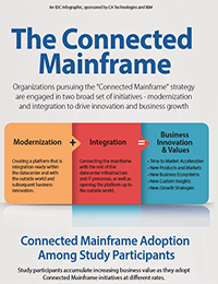 The Connected Mainframe