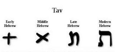 tav letter ancient to modern