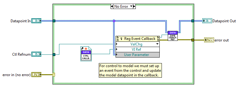 Register Event Callback to Bind to Control