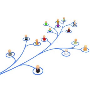 link building method 2015
