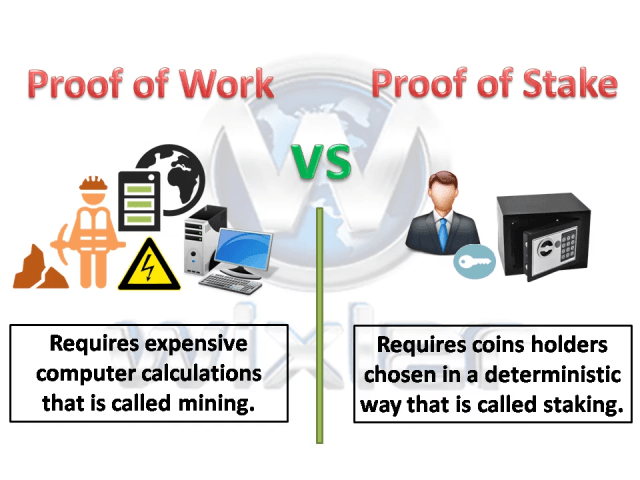 Proof of Work vs Proof of Stake Comparison - DevTeam.Space