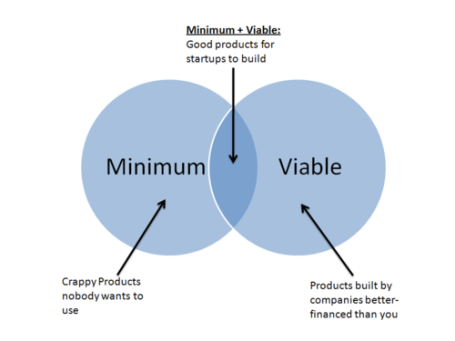 Graphic by: vincentjordan.com