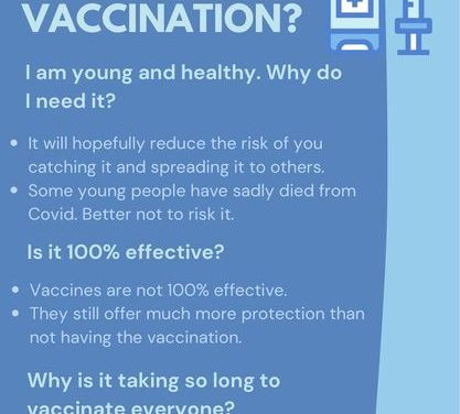 Should I Have the Covid 19 Vaccination?