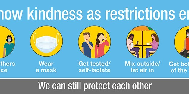 Show Kindness as Restrictions End