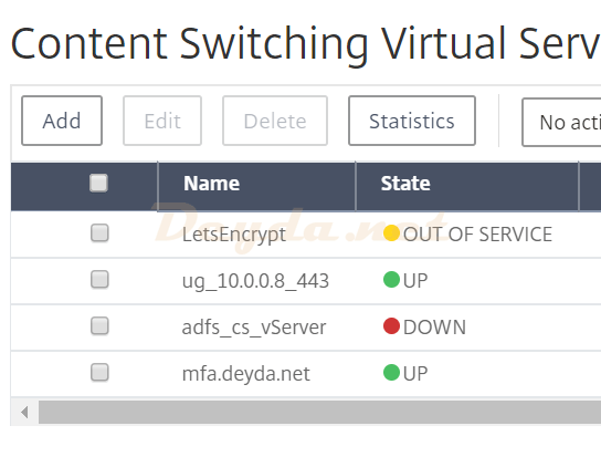 Traffic Management Content Switching Virtual Servers