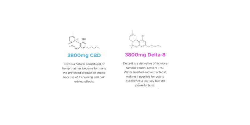 3800 mg, CBD, and 3800 mg Delta-8