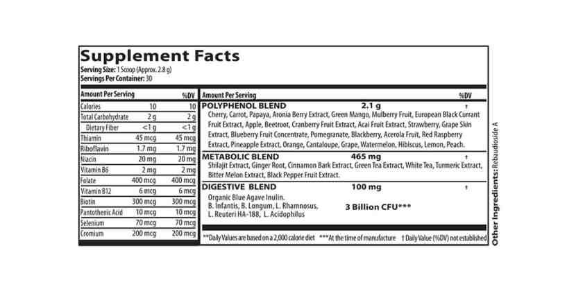 MetaboFix Supplement Facts