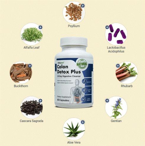 Colon-Detox-Plus-Ingredients