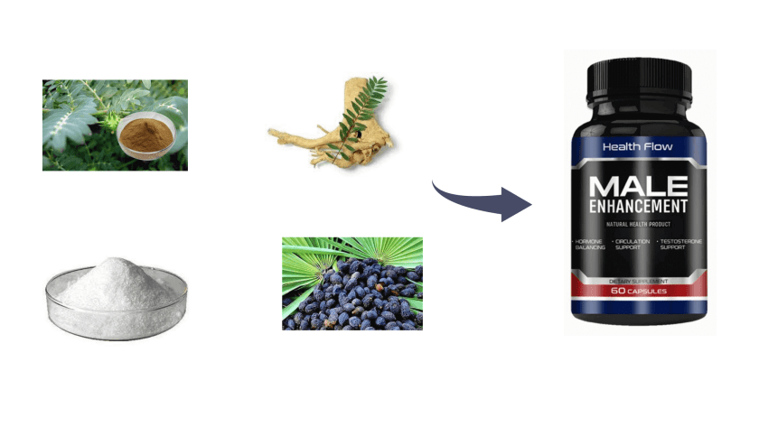 Health Flow Male Enhancement - Ingredients