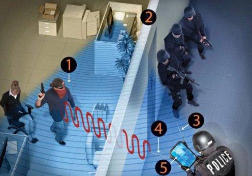 Tehnologie sofisticată în mâinile poliţiei (1)