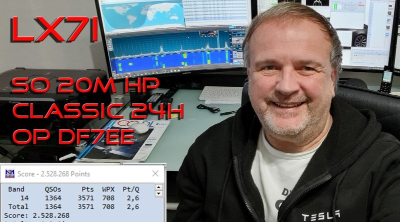 CQ WPX RTTY 2021 is final