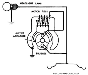 Schematic for wiring a Lionel motor without an e-unit