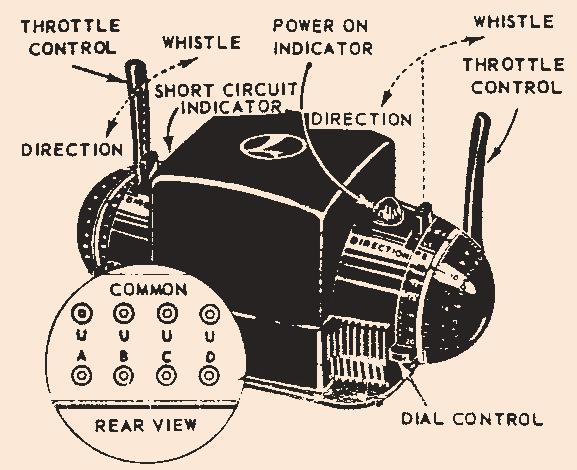 Lionel Kw Transformer Wiring Diagram Wiring Diagrams Image Free