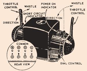 Lionel e unit wiring diagram lionel zw wiring diagram lionel diy wiring diagrams wire a lionel zw transformer the silicon underground publicscrutiny Choice Image