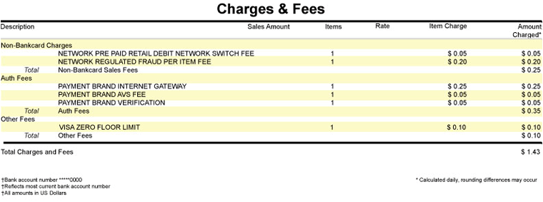 merchant service charges and fees section