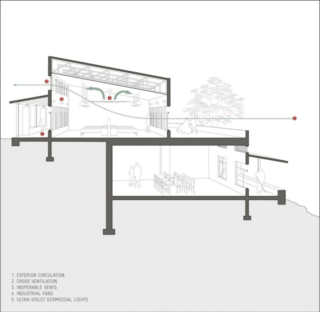 butaro-hospital_mass-design-group-sectional-perspective