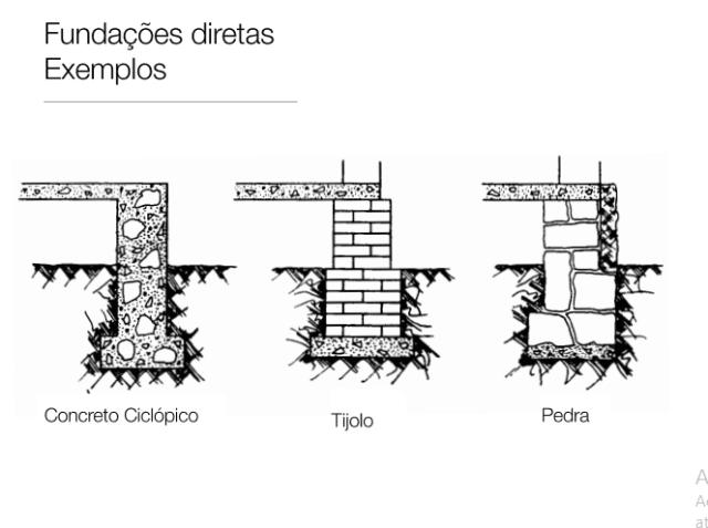sistemas estruturais 8