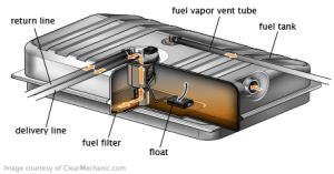 Evaporative Emission Control (EVAP) System