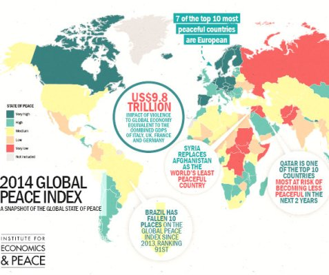 GLobal_Peace_Index_2014_Cropped