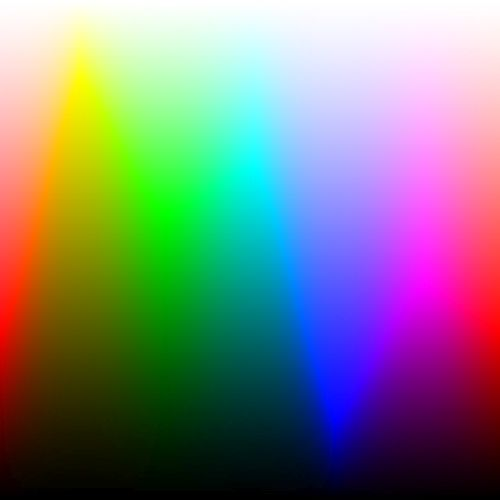 Intersecting Values of Hue and Brightness (8 bit) by Joshua Citarella