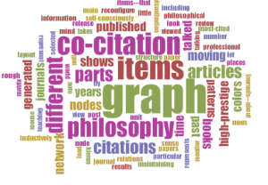 philosophy word cloud thing