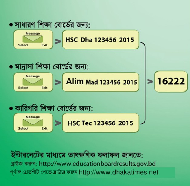HSC Result 2015 Check by Mobile SMS