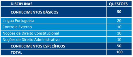 Edital TCE AM Obras Públicas