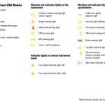 Porsche Dashboard Warning Lights A Comprehensive Visual Guide