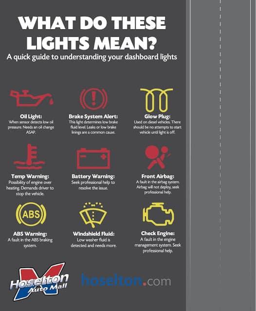 Lexus Warning Lights Meaning