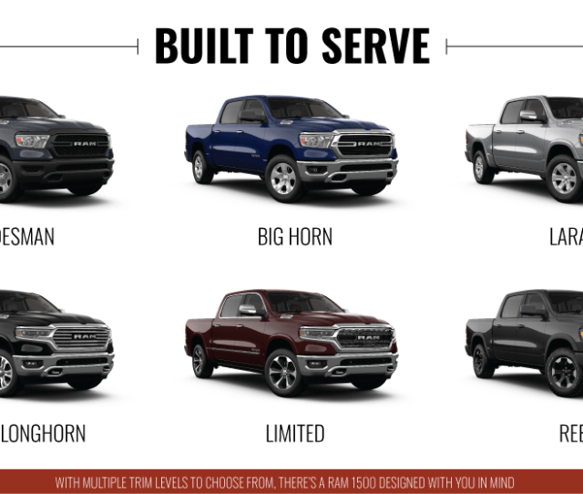 Just Because The  Has Been Redesigned From The Ground Up It Still Retains The Same Strength Youve Come To Expect From A Ram Truck