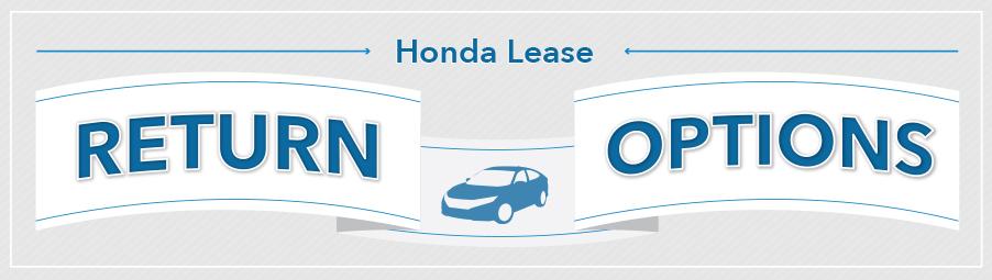 Box 60511 city of industry, ca 91716. Honda Lease Return Options Near Detroit Mi Honda Of Ann Arbor
