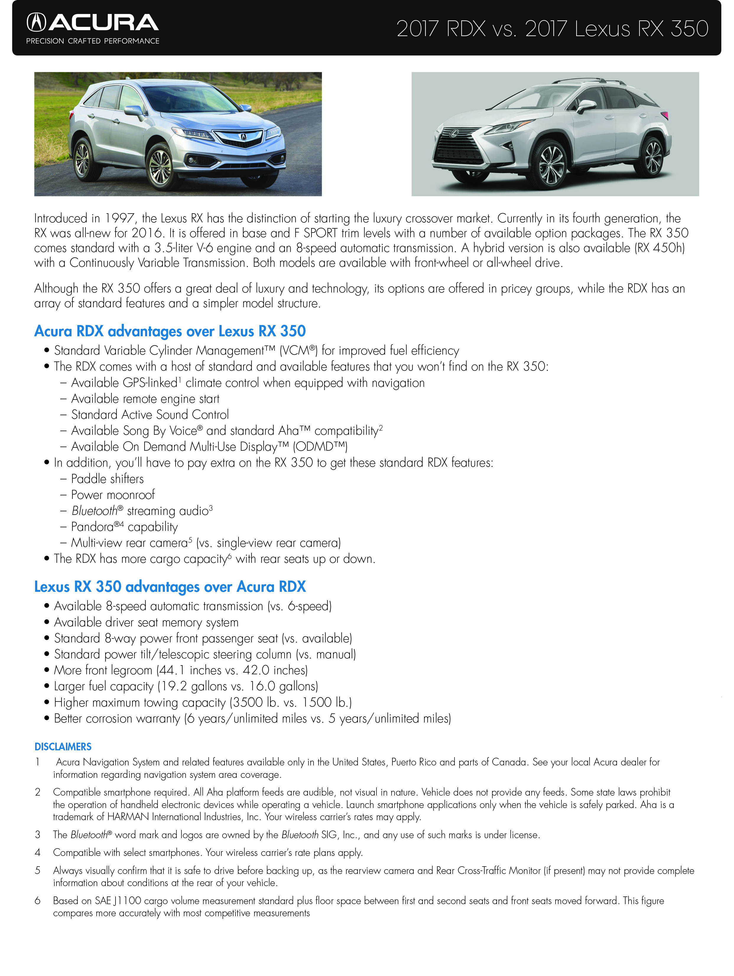 Acura RDX vs Lexus RX 350 Springfield Acura